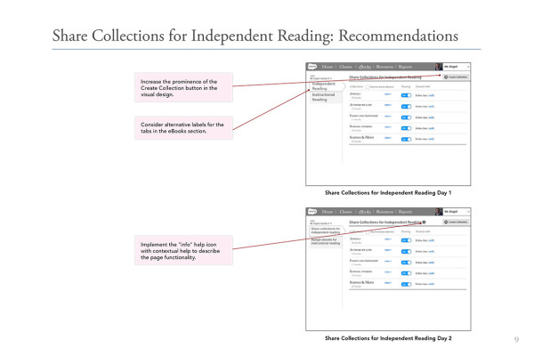 9. Share CollectionRecommendation