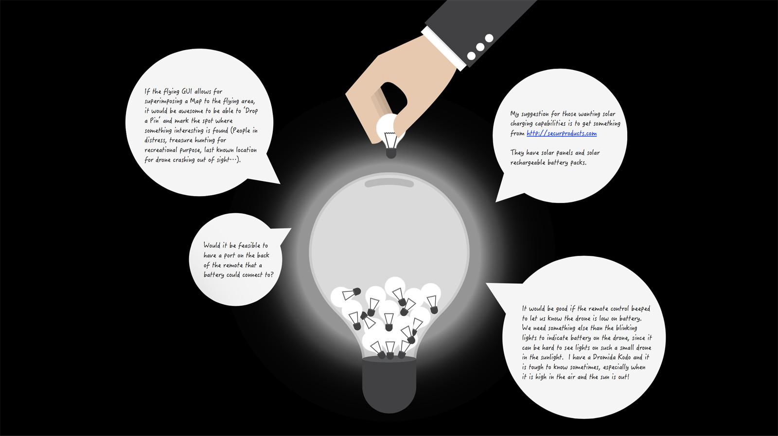 Ideas_Compressed